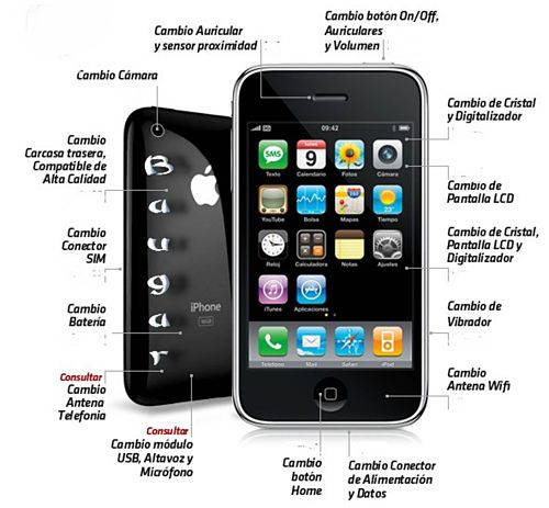 Reparación Iphone 3G y 3GS  getafe y Ipod Touch getafe baugar